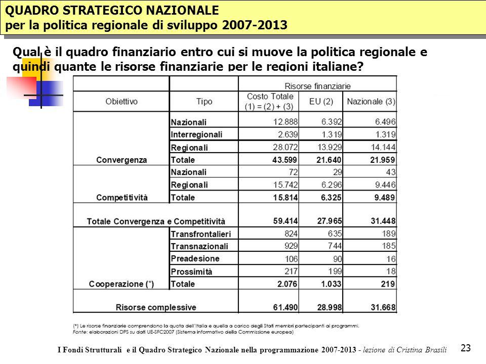 23 QUADRO STRATEGICO NAZIONALE per la politica regionale di sviluppo 2007-2013 QUADRO STRATEGICO NAZIONALE per la politica regionale di sviluppo 2007-2013 Qual è il quadro finanziario entro cui si muove la politica regionale e quindi quante le risorse finanziarie per le regioni italiane.