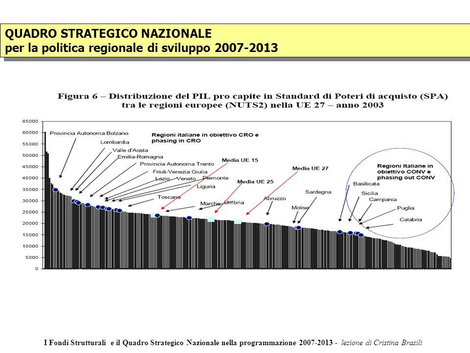 QUADRO STRATEGICO NAZIONALE per la politica regionale di sviluppo 2007-2013 QUADRO STRATEGICO NAZIONALE per la politica regionale di sviluppo 2007-2013 I Fondi Strutturali e il Quadro Strategico Nazionale nella programmazione 2007-2013 - lezione di Cristina Brasili