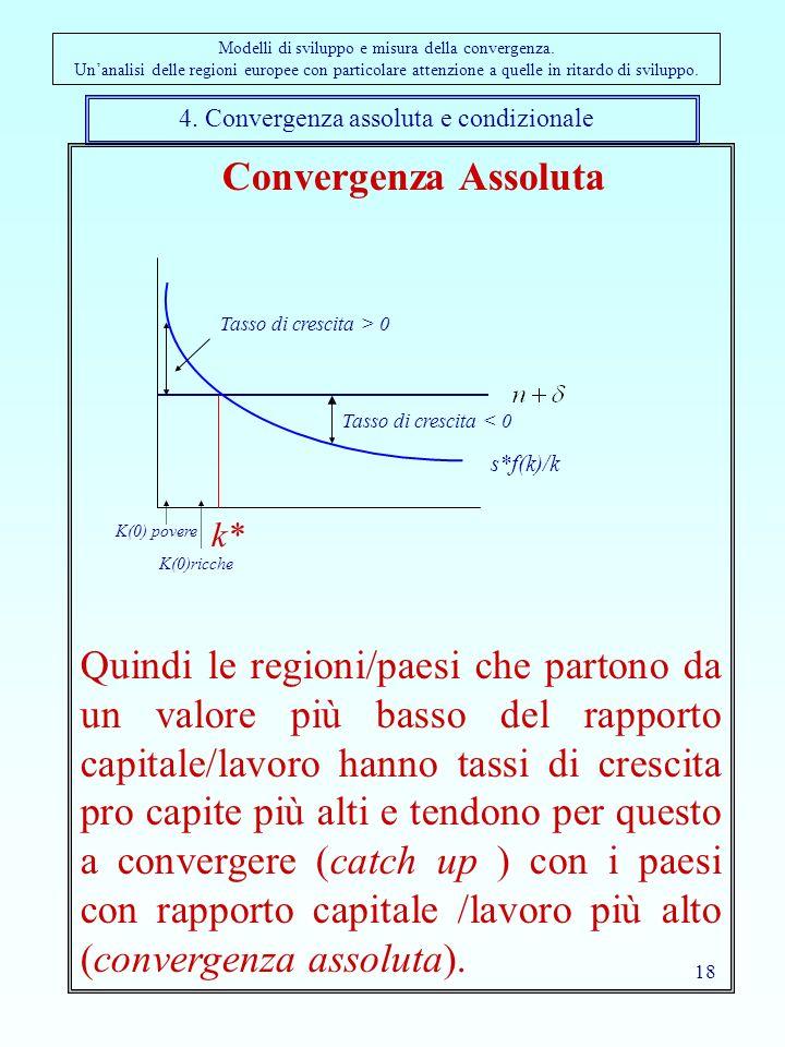 18 4. Convergenza assoluta e condizionale Modelli di sviluppo e misura della convergenza. Unanalisi delle regioni europee con particolare attenzione a