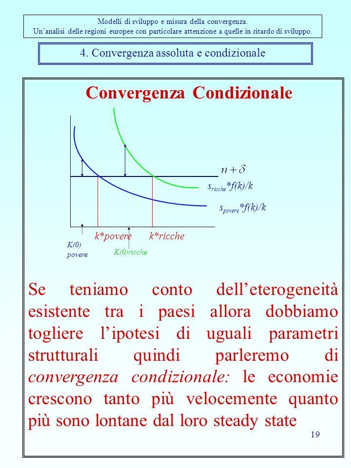 19 4. Convergenza assoluta e condizionale Modelli di sviluppo e misura della convergenza. Unanalisi delle regioni europee con particolare attenzione a