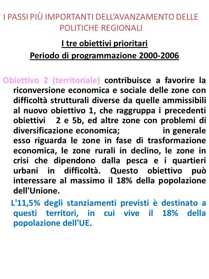 I PASSI PIÙ IMPORTANTI DELLAVANZAMENTO DELLE POLITICHE REGIONALI I tre obiettivi prioritari Periodo di programmazione 2000-2006 Obiettivo 2 (territori