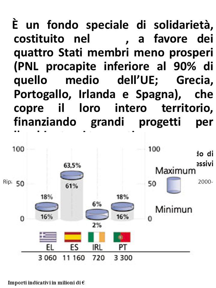 Il Fondo di Coesione È un fondo speciale di solidarietà, costituito nel 1993, a favore dei quattro Stati membri meno prosperi (PNL procapite inferiore al 90% di quello medio dellUE; Grecia, Portogallo, Irlanda e Spagna), che copre il loro intero territorio, finanziando grandi progetti per l ambiente e i trasporti.