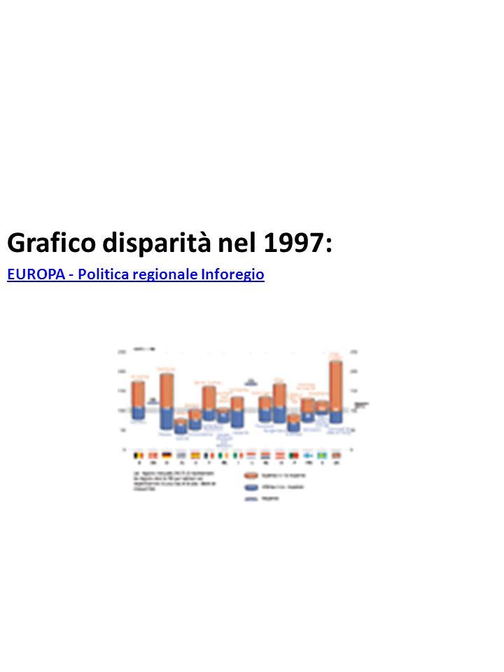 Grafico disparità nel 1997: EUROPA - Politica regionale Inforegio