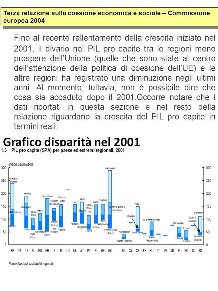 Fino al recente rallentamento della crescita iniziato nel 2001, il divario nel PIL pro capite tra le regioni meno prospere dellUnione (quelle che sono