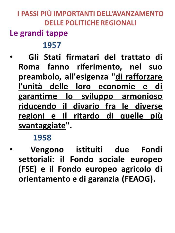 I PASSI PIÙ IMPORTANTI DELLAVANZAMENTO DELLE POLITICHE REGIONALI Le grandi tappe 1957 Gli Stati firmatari del trattato di Roma fanno riferimento, nel