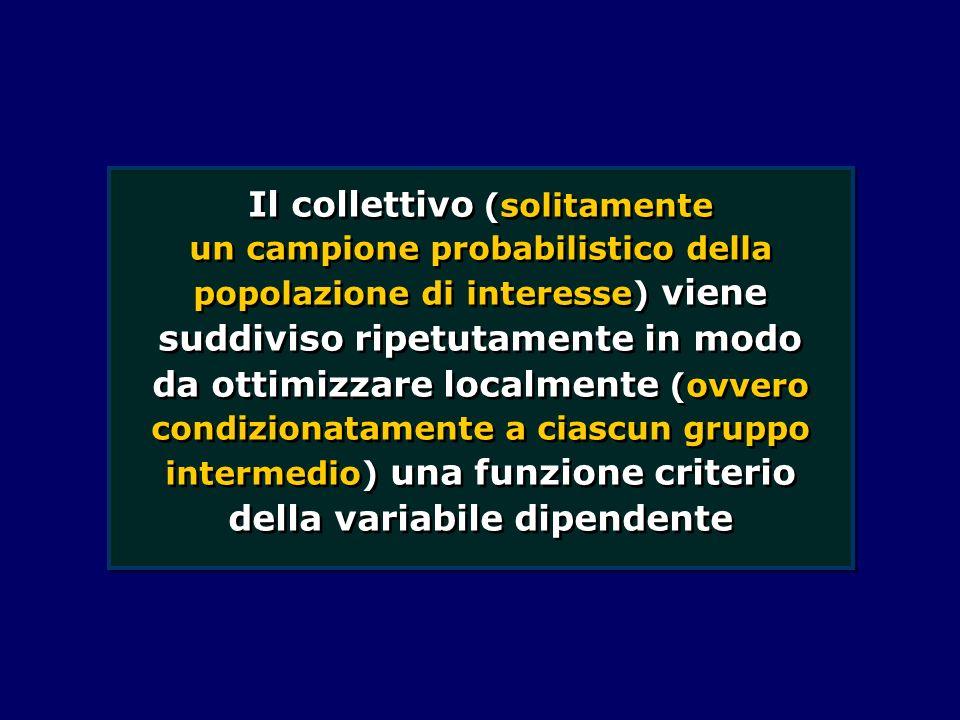 tipo di variabile dipendente ordine di ingresso dei predittori numero dei gruppi da tentare ad ogni passo dellanalisi criteri che modificano la struttura dellalbero criteri di arresto del processo di segmentazione
