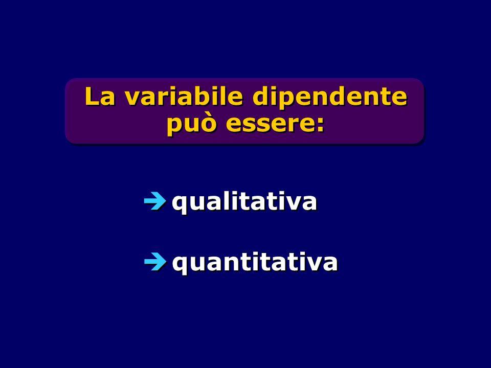 Scelta dei potenziali predittori: ipotesi a priori analisi statistiche preliminari del campione osservato