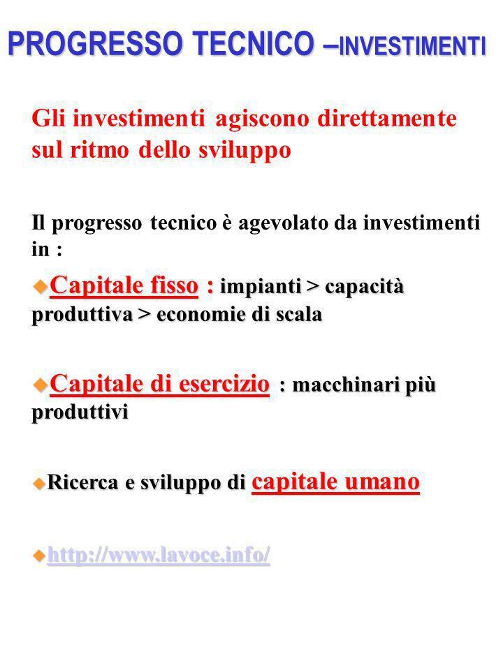 PROGRESSO TECNICO – INVESTIMENTI Gli investimenti agiscono direttamente sul ritmo dello sviluppo Il progresso tecnico è agevolato da investimenti in :