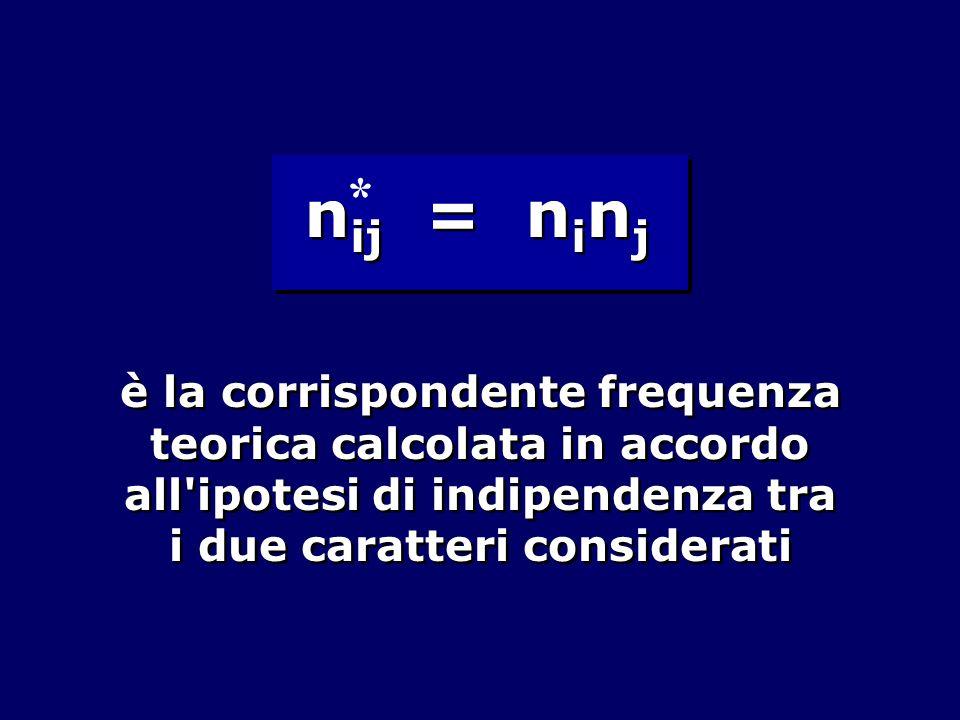 è la corrispondente frequenza teorica calcolata in accordo all'ipotesi di indipendenza tra i due caratteri considerati n ij = n i n j *