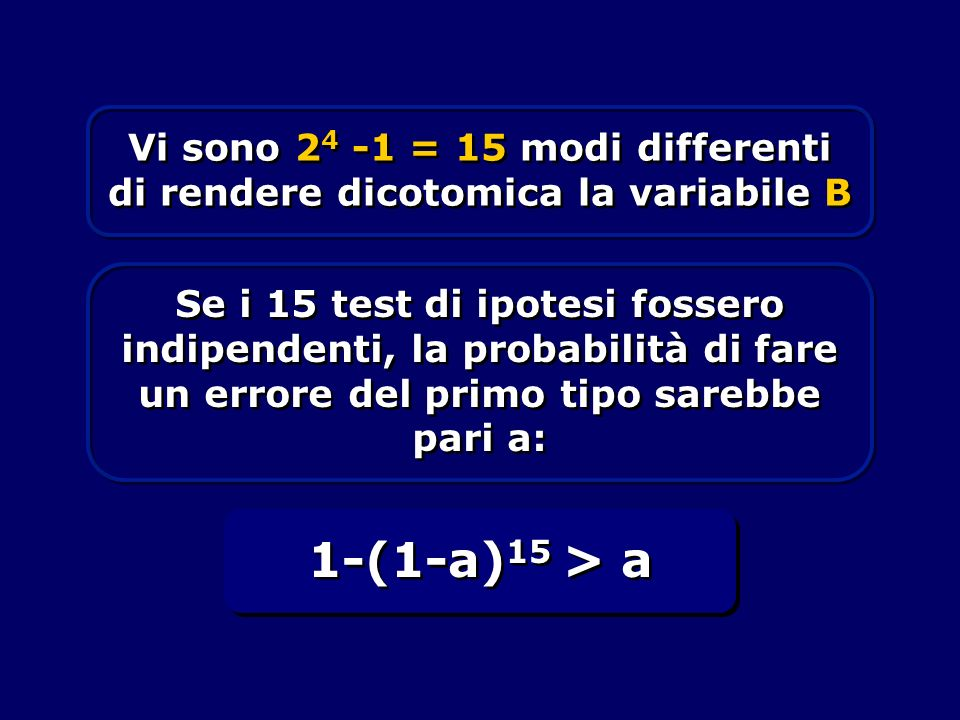 Vi sono 2 4 -1 = 15 modi differenti di rendere dicotomica la variabile B Se i 15 test di ipotesi fossero indipendenti, la probabilità di fare un error