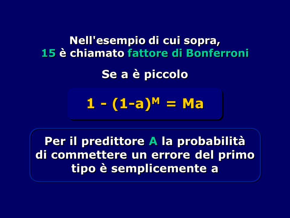 Nell'esempio di cui sopra, 15 è chiamato fattore di Bonferroni 1 - (1-a) M = Ma Per il predittore A la probabilità di commettere un errore del primo t