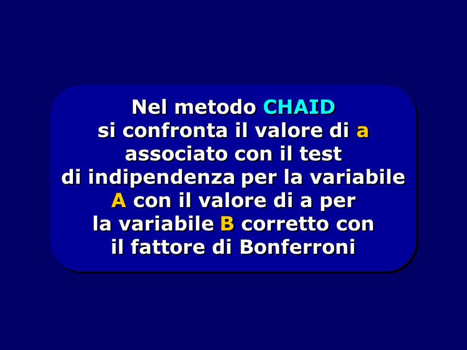 Nel metodo CHAID si confronta il valore di a associato con il test di indipendenza per la variabile A con il valore di a per la variabile B corretto c