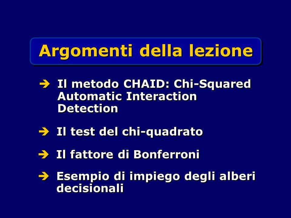 Argomenti della lezione Il metodo CHAID: Chi-Squared Automatic Interaction Detection Il test del chi-quadrato Il fattore di Bonferroni Esempio di impi