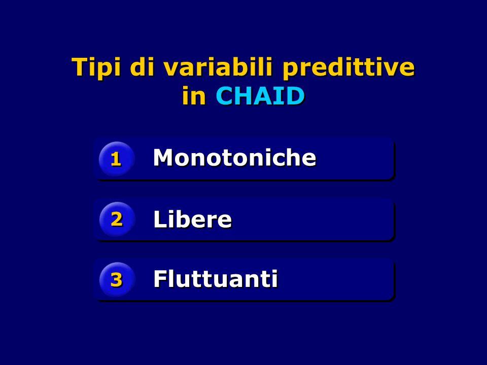 Tipi di variabili predittive in CHAID Fluttuanti 3 3 Libere 2 2 Monotoniche 1 1