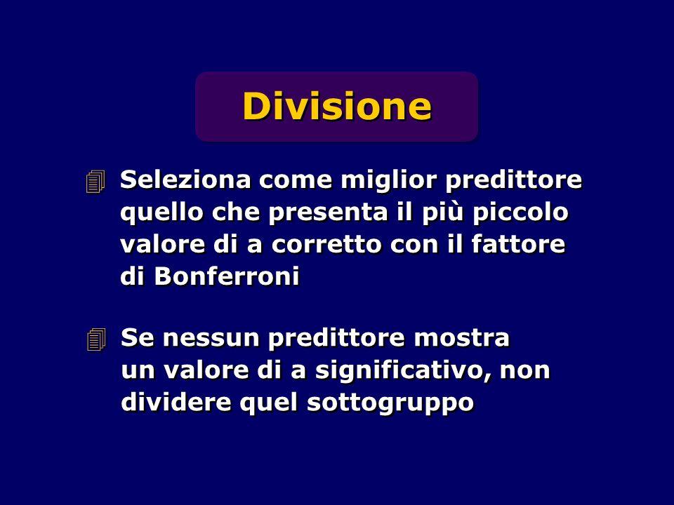 Divisione 4Seleziona come miglior predittore quello che presenta il più piccolo valore di a corretto con il fattore di Bonferroni 4Se nessun predittor