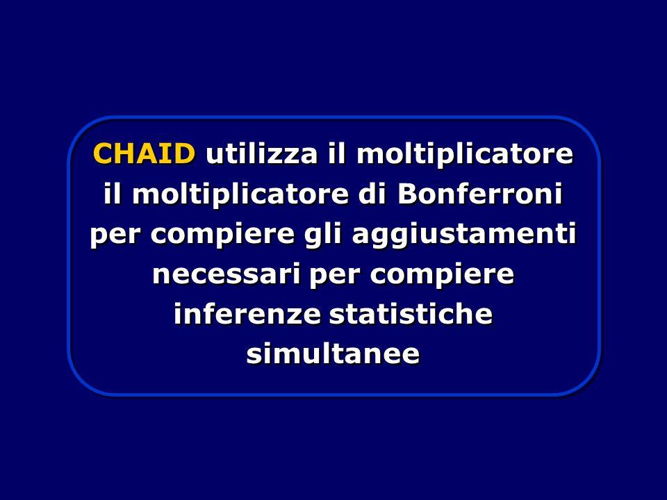 CHAID utilizza il moltiplicatore il moltiplicatore di Bonferroni per compiere gli aggiustamenti necessari per compiere inferenze statistiche simultane