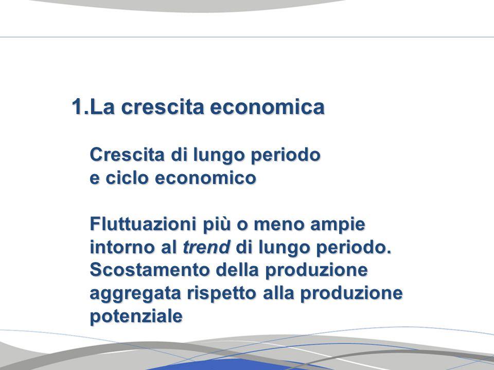 1.La crescita economica Crescita di lungo periodo e ciclo economico Fluttuazioni più o meno ampie intorno al trend di lungo periodo. Scostamento della