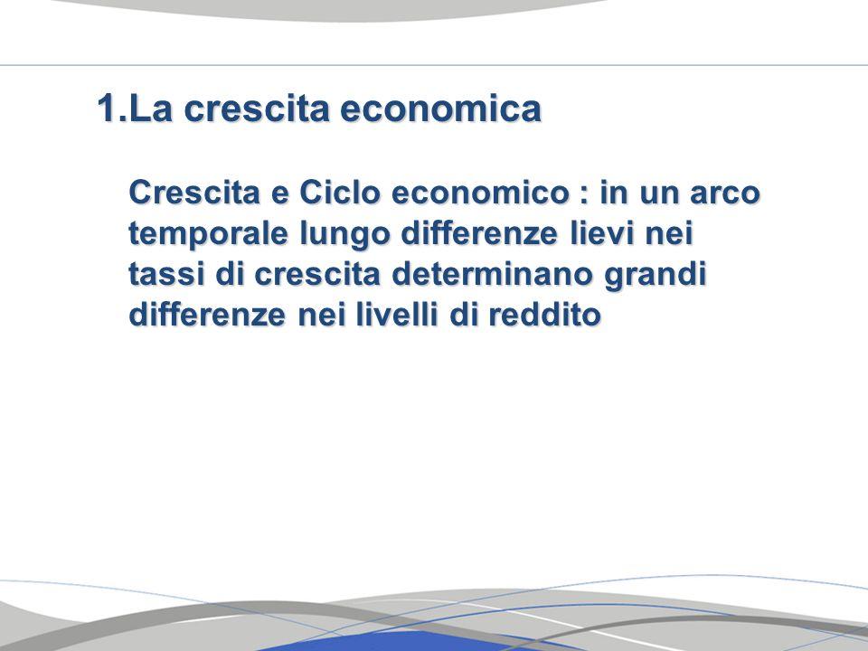 1.La crescita economica Crescita e Ciclo economico : in un arco temporale lungo differenze lievi nei tassi di crescita determinano grandi differenze n
