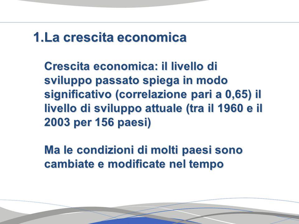 1.La crescita economica Crescita economica: il livello di sviluppo passato spiega in modo significativo (correlazione pari a 0,65) il livello di svilu