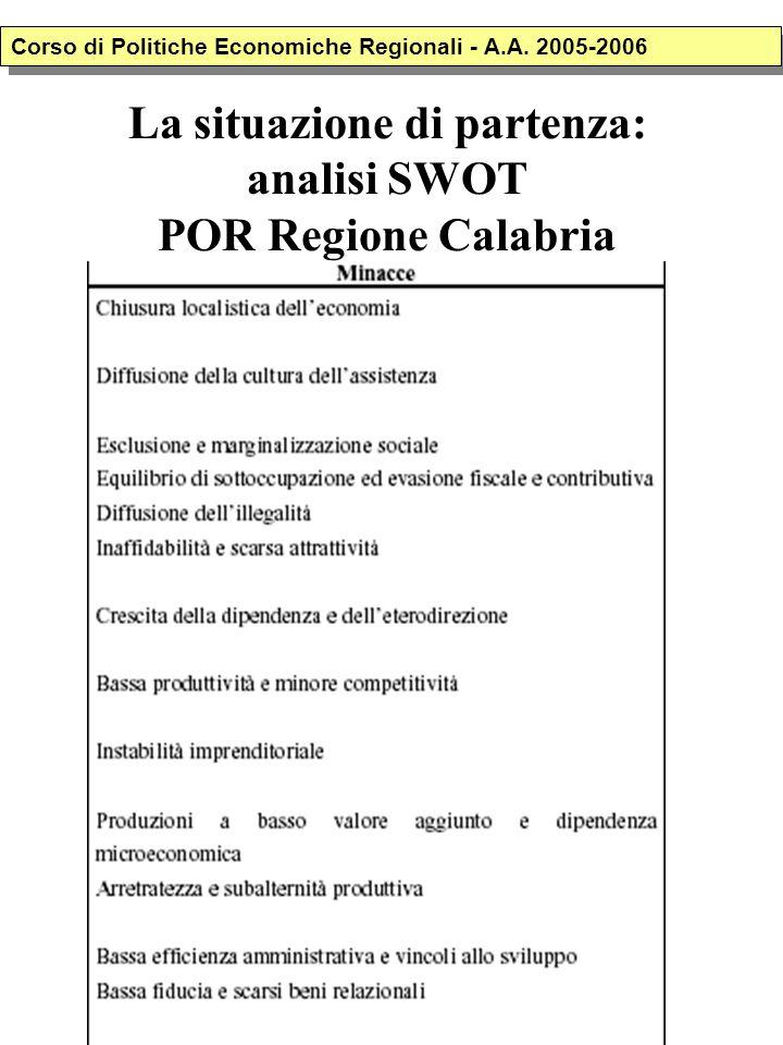 La situazione di partenza: analisi SWOT POR Regione Calabria Corso di Politiche Economiche Regionali - A.A.