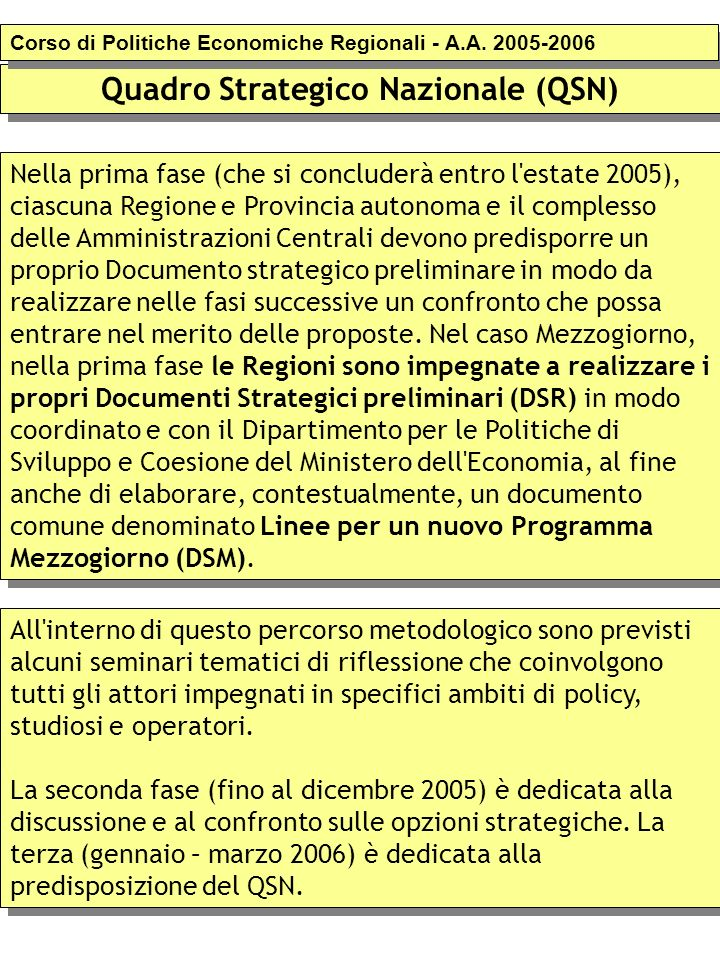 Quadro Strategico Nazionale (QSN) Nella prima fase (che si concluderà entro l'estate 2005), ciascuna Regione e Provincia autonoma e il complesso delle