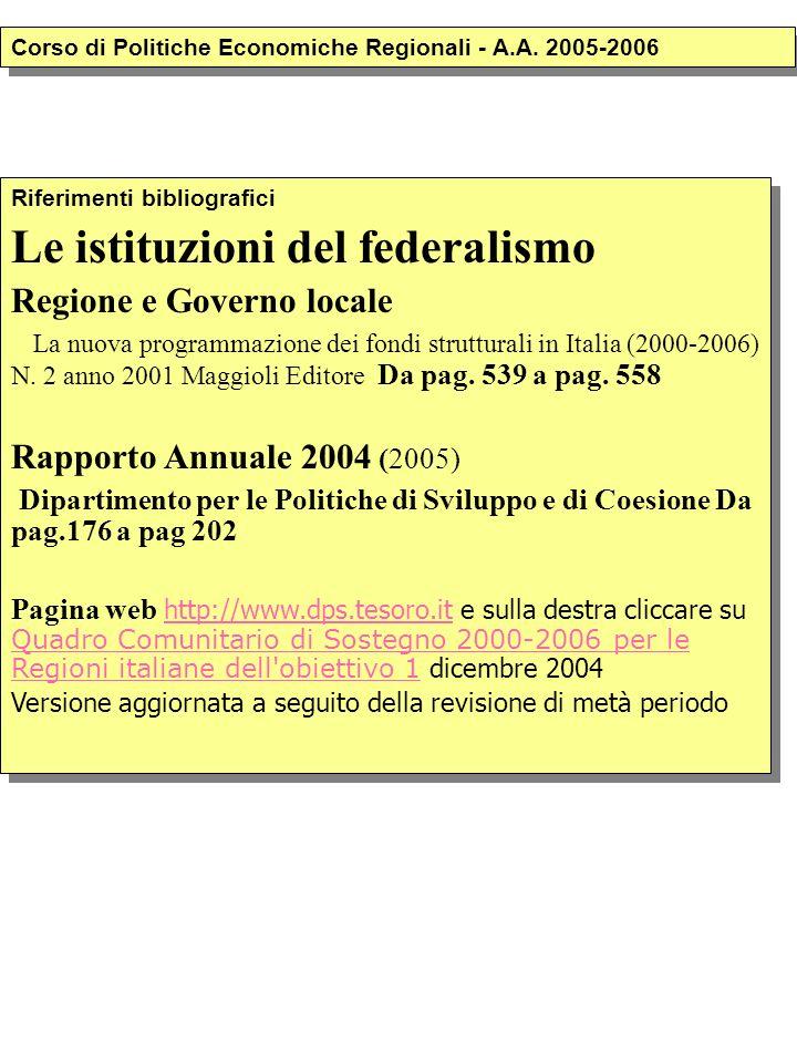 Riferimenti bibliografici Le istituzioni del federalismo Regione e Governo locale La nuova programmazione dei fondi strutturali in Italia (2000-2006)