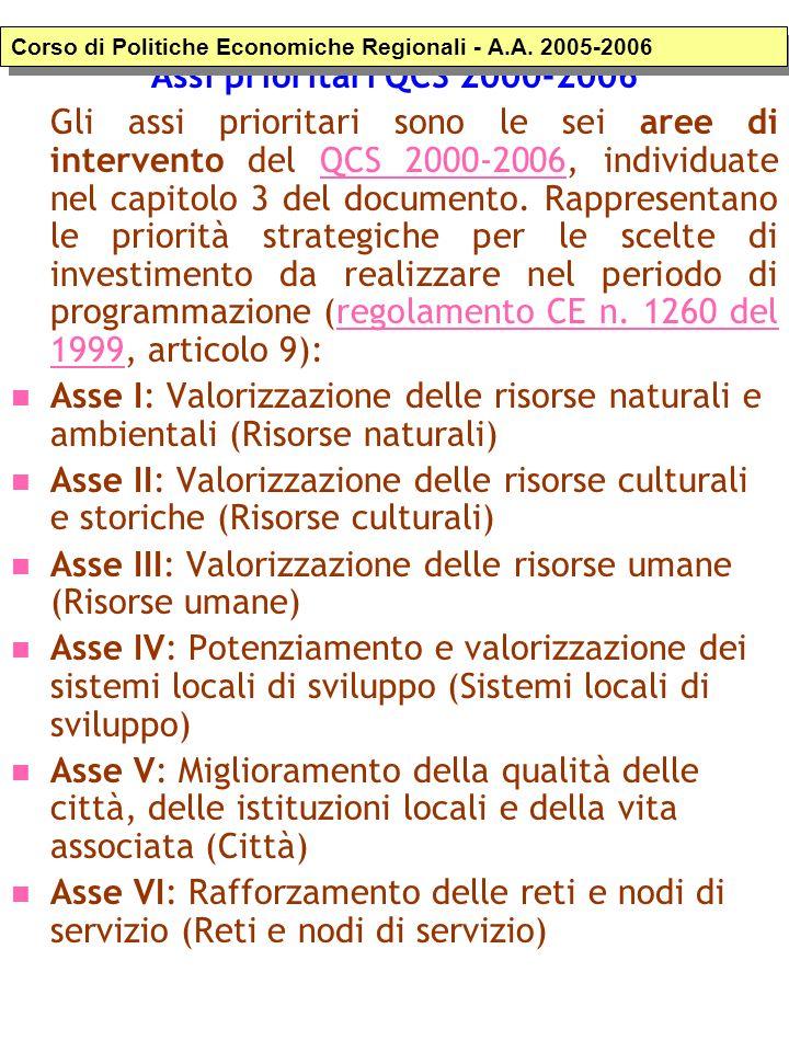 Assi prioritari QCS 2000-2006 Gli assi prioritari sono le sei aree di intervento del QCS 2000-2006, individuate nel capitolo 3 del documento. Rapprese