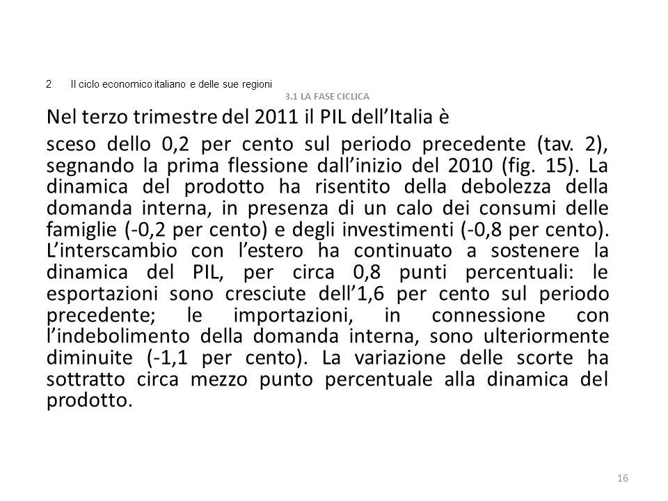 2 Il ciclo economico italiano e delle sue regioni 3.1 LA FASE CICLICA Nel terzo trimestre del 2011 il PIL dellItalia è sceso dello 0,2 per cento sul p