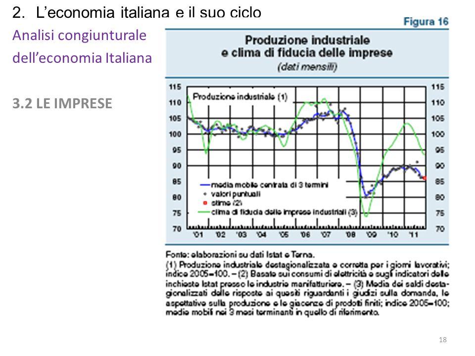 2. Leconomia italiana e il suo ciclo Analisi congiunturale delleconomia Italiana 3.2 LE IMPRESE 18