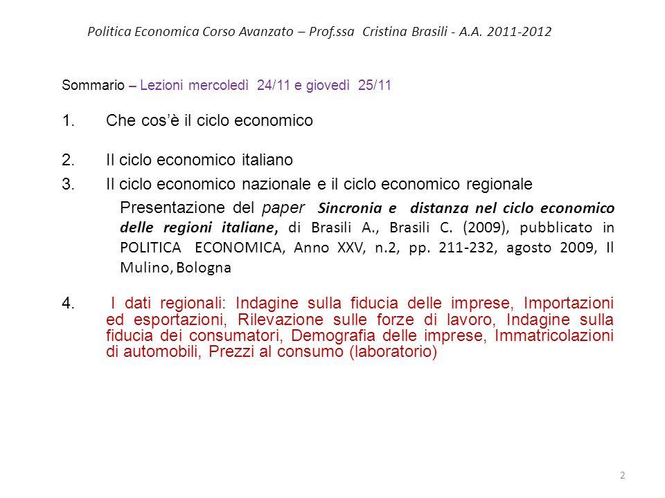 Politica Economica Corso Avanzato – Prof.ssa Cristina Brasili - A.A. 2011-2012 Sommario – Lezioni mercoledì 24/11 e giovedì 25/11 1.Che cosè il ciclo