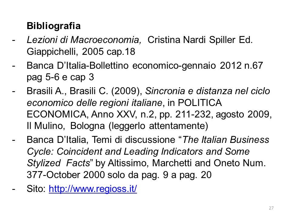 Bibliografia -Lezioni di Macroeconomia, Cristina Nardi Spiller Ed. Giappichelli, 2005 cap.18 -Banca DItalia-Bollettino economico-gennaio 2012 n.67 pag