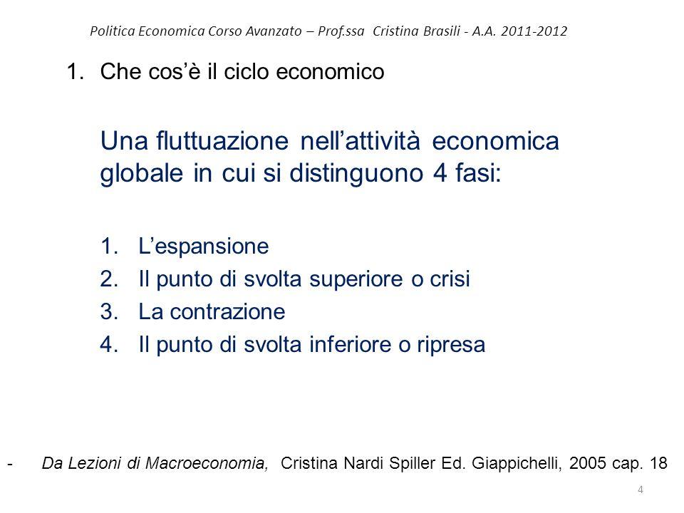 1.Che cosè il ciclo economico Una fluttuazione nellattività economica globale in cui si distinguono 4 fasi: 1.Lespansione 2.Il punto di svolta superio