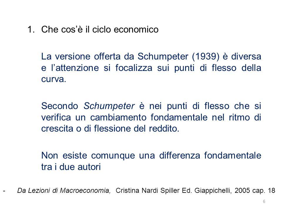 1.Che cosè il ciclo economico La versione offerta da Schumpeter (1939) è diversa e lattenzione si focalizza sui punti di flesso della curva. Secondo S