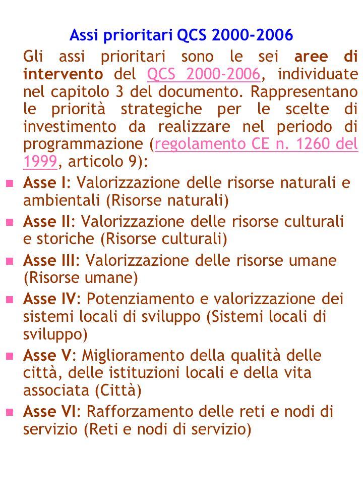 Assi prioritari QCS 2000-2006 Gli assi prioritari sono le sei aree di intervento del QCS 2000-2006, individuate nel capitolo 3 del documento.