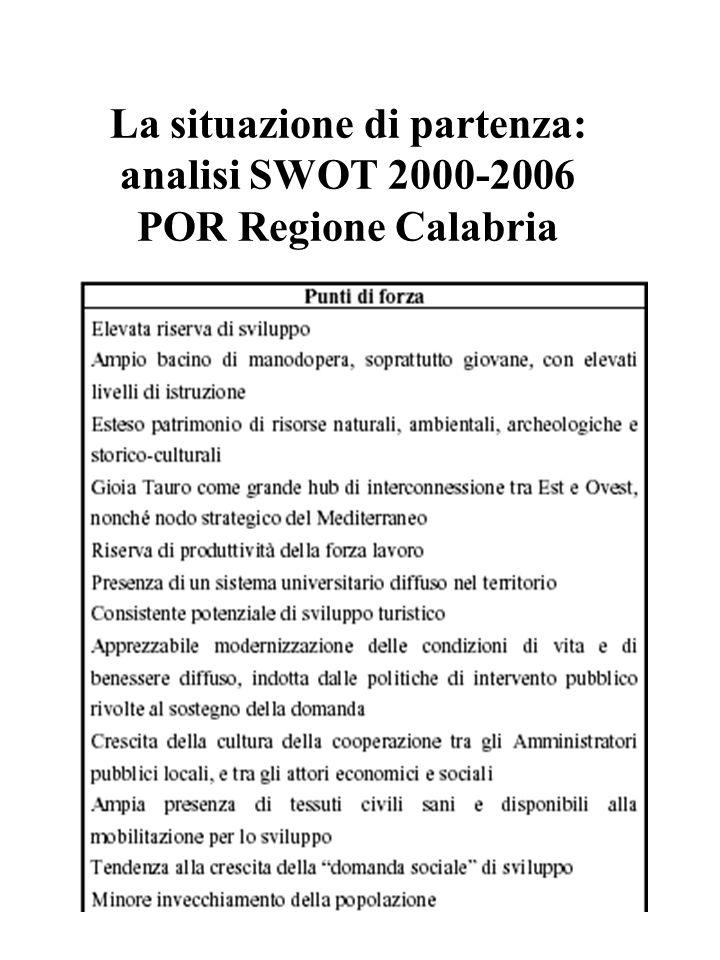 La situazione di partenza: analisi SWOT 2000-2006 POR Regione Calabria