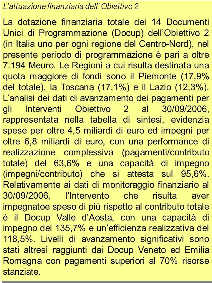 Lattuazione finanziaria dell Obiettivo 2 La dotazione finanziaria totale dei 14 Documenti Unici di Programmazione (Docup) dellObiettivo 2 (in Italia uno per ogni regione del Centro-Nord), nel presente periodo di programmazione è pari a oltre 7.194 Meuro.