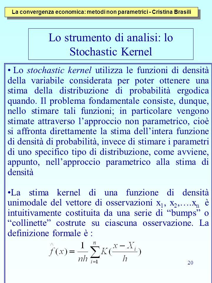 20 Lo stochastic kernel utilizza le funzioni di densità della variabile considerata per poter ottenere una stima della distribuzione di probabilità er