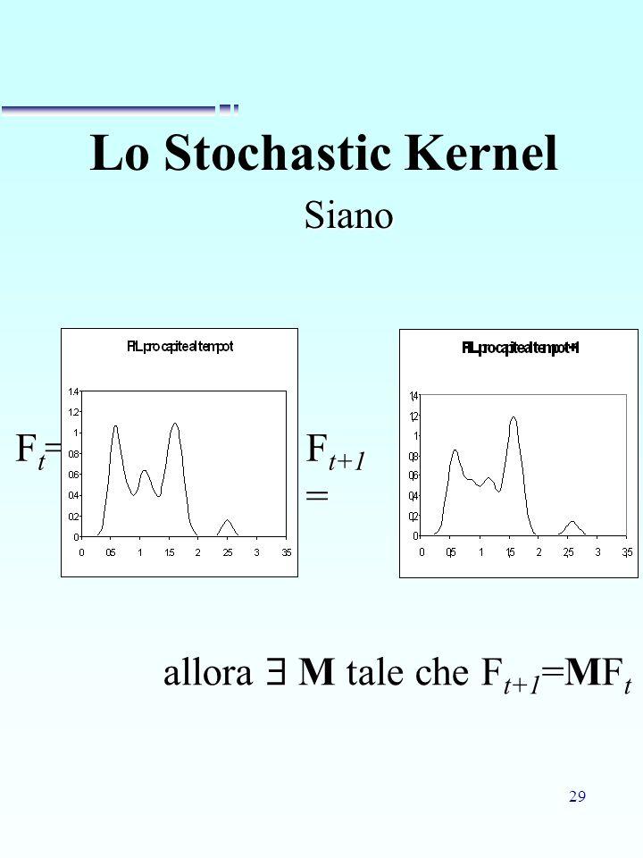 29 Siano Ft=Ft=Ft=Ft= F t+1 = allora M tale che F t+1 =MF t Lo Stochastic Kernel