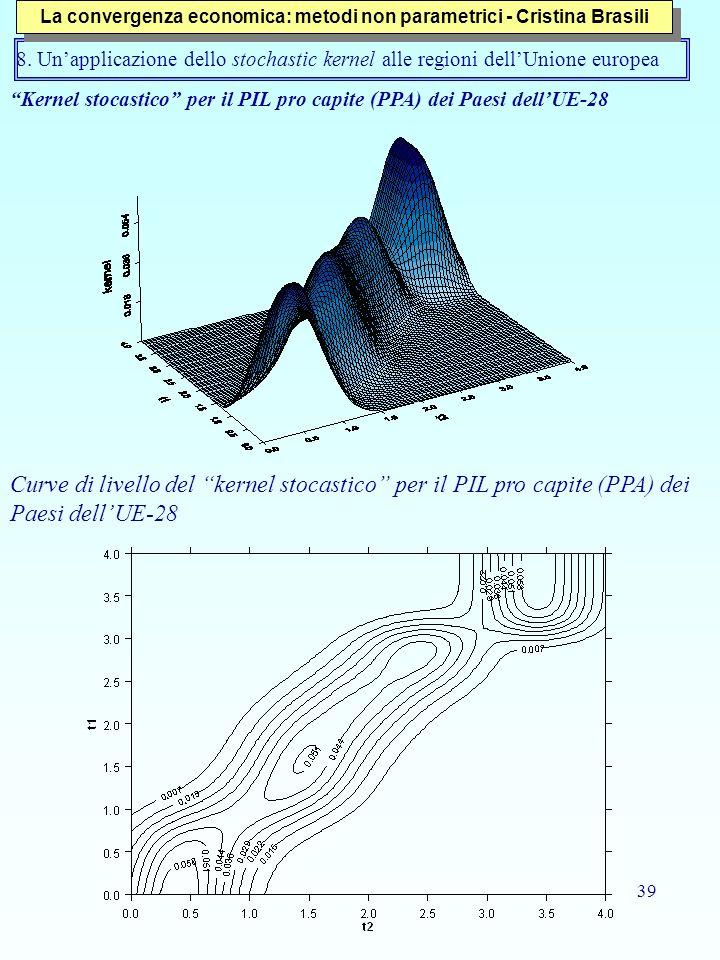 39 8. Unapplicazione dello stochastic kernel alle regioni dellUnione europea Kernel stocastico per il PIL pro capite (PPA) dei Paesi dellUE-28 Curve d