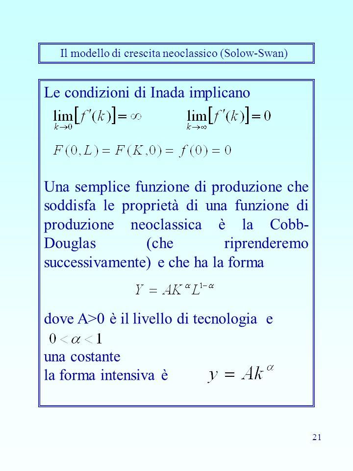 21 Il modello di crescita neoclassico (Solow-Swan) Le condizioni di Inada implicano Una semplice funzione di produzione che soddisfa le proprietà di una funzione di produzione neoclassica è la Cobb- Douglas (che riprenderemo successivamente) e che ha la forma dove A>0 è il livello di tecnologia e una costante la forma intensiva è