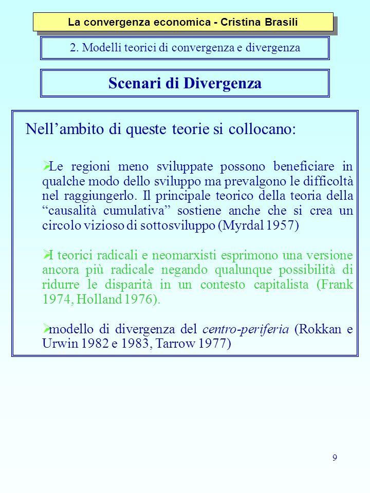 30 Il modello di crescita neoclassico (Solow-Swan) Modelli di sviluppo e misura della convergenza.