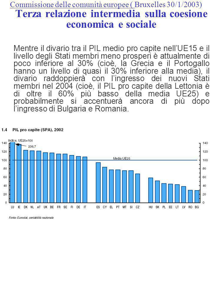 Commissione delle comunità europee ( Bruxelles 30/1/2003) Terza relazione intermedia sulla coesione economica e sociale Mentre il divario tra il PIL medio pro capite nellUE15 e il livello degli Stati membri meno prosperi è attualmente di poco inferiore al 30% (cioè, la Grecia e il Portogallo hanno un livello di quasi il 30% inferiore alla media), il divario raddoppierà con lingresso dei nuovi Stati membri nel 2004 (cioè, il PIL pro capite della Lettonia è di oltre il 60% più basso della media UE25) e probabilmente si accentuerà ancora di più dopo lingresso di Bulgaria e Romania.