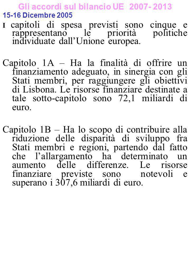 Gli accordi sul bilancio UE 2007- 2013 15-16 Dicembre 2005 I capitoli di spesa previsti sono cinque e rappresentano le priorità politiche individuate dallUnione europea.