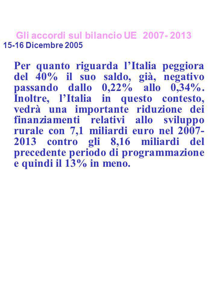 Gli accordi sul bilancio UE 2007- 2013 15-16 Dicembre 2005 Per quanto riguarda lItalia peggiora del 40% il suo saldo, già, negativo passando dallo 0,22% allo 0,34%.