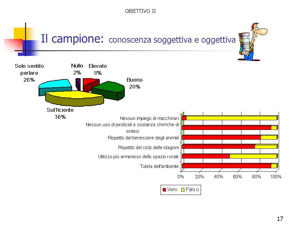 17 Il campione: conoscenza soggettiva e oggettiva OBIETTIVO II
