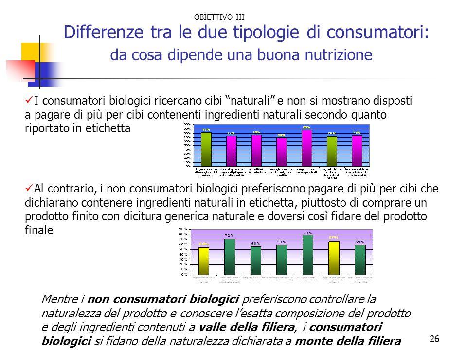 26 Differenze tra le due tipologie di consumatori: da cosa dipende una buona nutrizione Al contrario, i non consumatori biologici preferiscono pagare