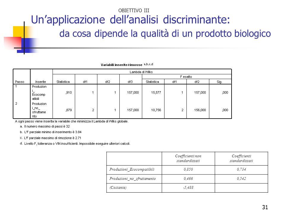 31 Unapplicazione dellanalisi discriminante: da cosa dipende la qualità di un prodotto biologico Coefficienti non standardizzati Coefficienti standard