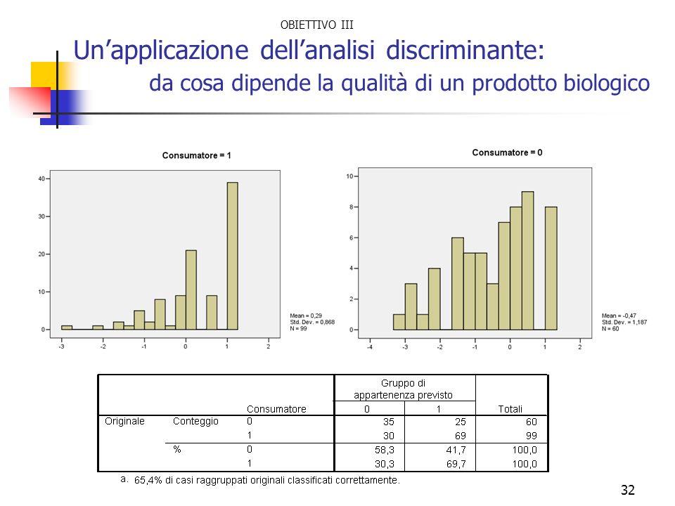 32 Unapplicazione dellanalisi discriminante: da cosa dipende la qualità di un prodotto biologico OBIETTIVO III