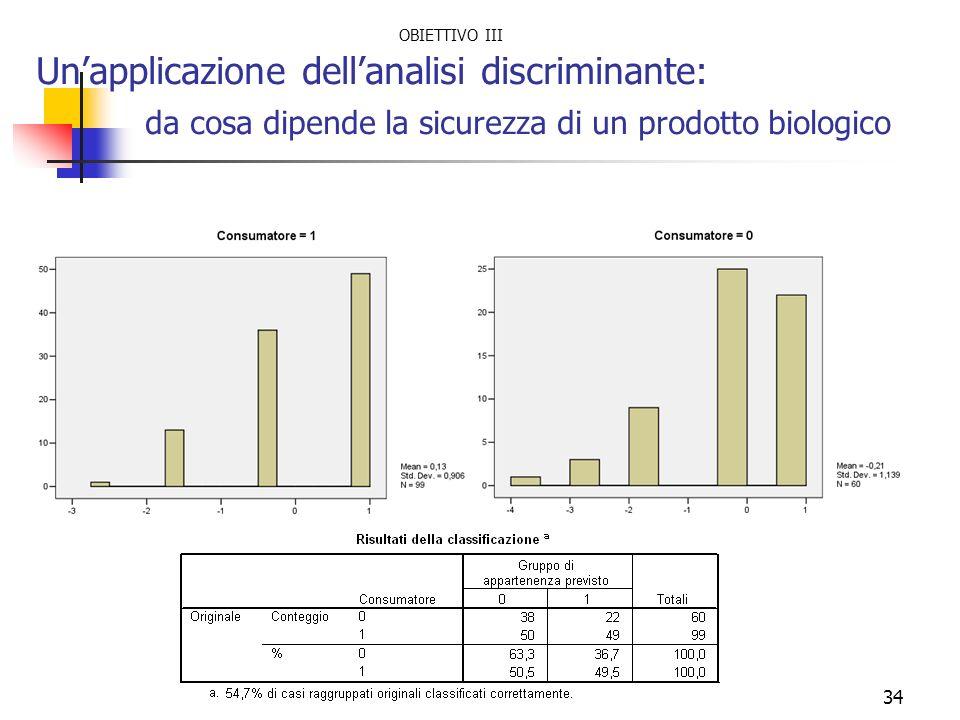 34 Unapplicazione dellanalisi discriminante: da cosa dipende la sicurezza di un prodotto biologico OBIETTIVO III