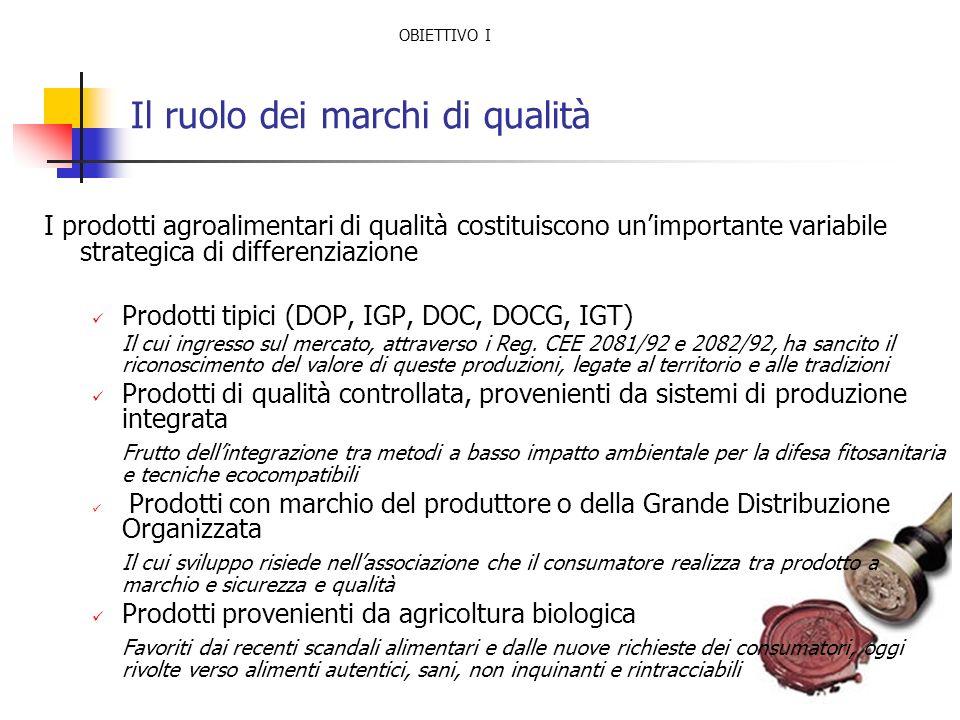 4 Il ruolo dei marchi di qualità I prodotti agroalimentari di qualità costituiscono unimportante variabile strategica di differenziazione Prodotti tip